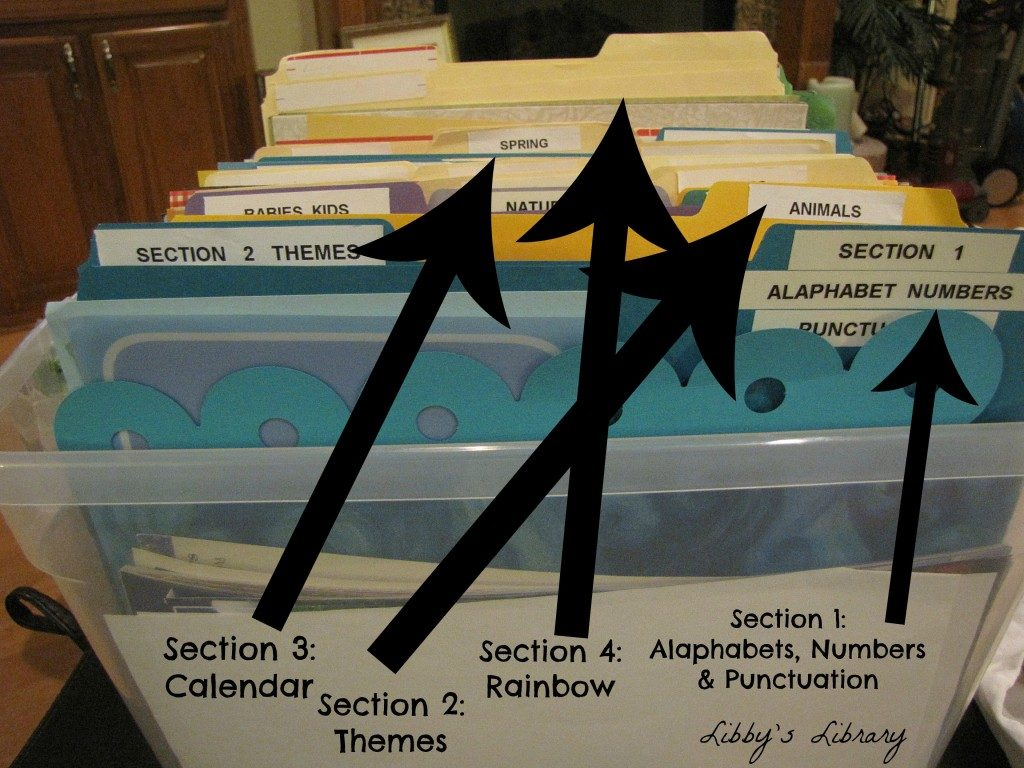 Let's Get Organized – 2012 Back to School Back to Scrapbooking Get Organized Challenge Week 2