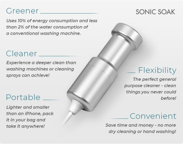Best Portable Ultrasonic Cleaner Sonic Soak