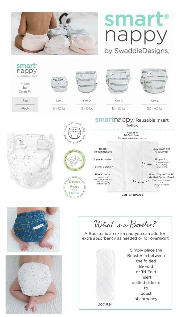 SmartNappy - 2020 Virtual Baby Shower Gift Ideas and Buying Guide